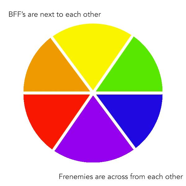 Color Wheel Bff's and Frenemies by Carolyn Dube